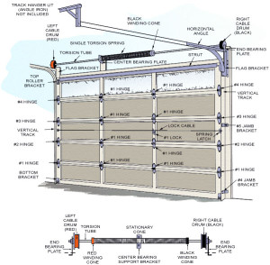 Garage door schematic